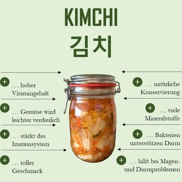 Der Alleskönner Kimchi im Fokus