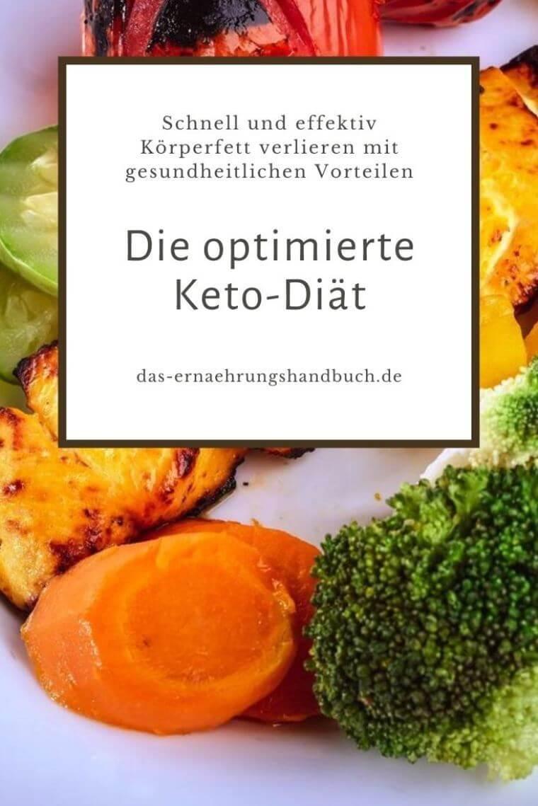 optimierte Keto-Diät